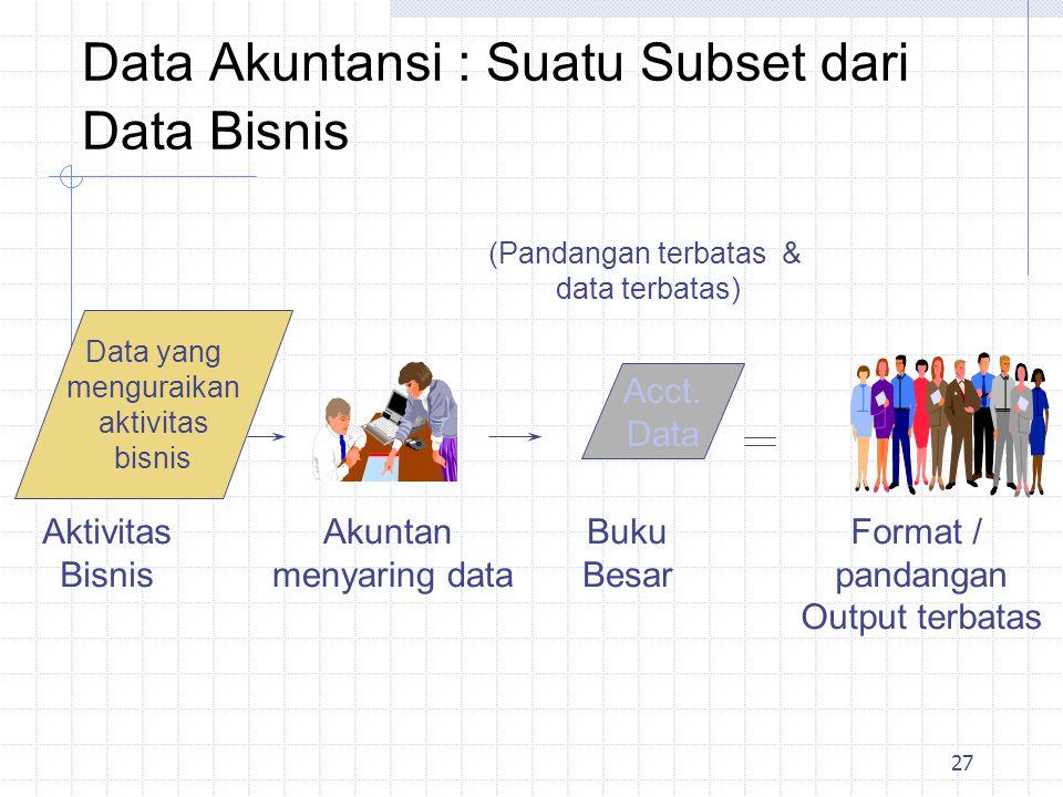 Data Akuntansi : Suatu Subset dari Data Bisnis