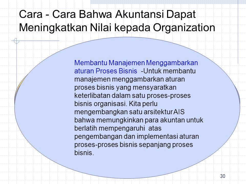 Cara - Cara Bahwa Akuntansi Dapat Meningkatkan Nilai kepada Organization
