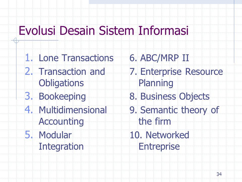 Evolusi Desain Sistem Informasi