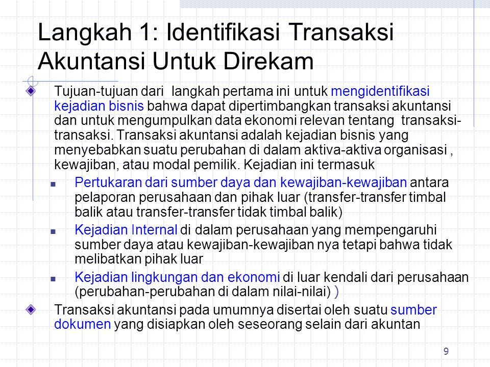 Langkah 1: Identifikasi Transaksi Akuntansi Untuk Direkam