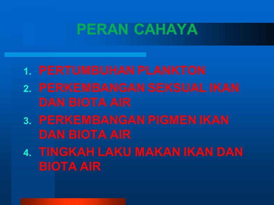 PERAN CAHAYA PERTUMBUHAN PLANKTON