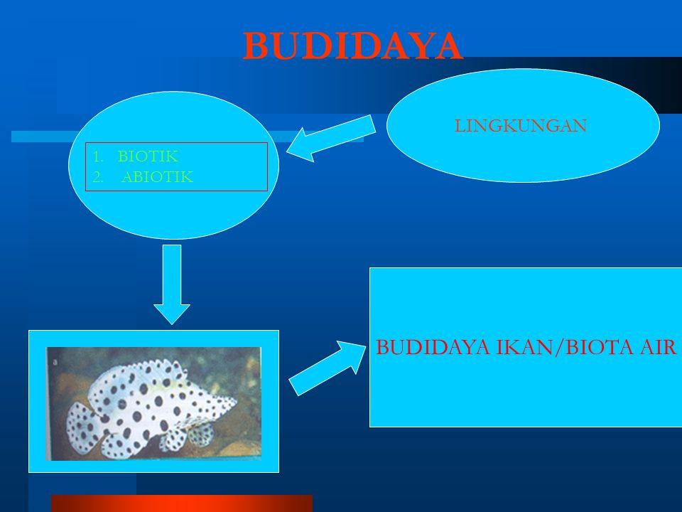 BUDIDAYA IKAN/BIOTA AIR