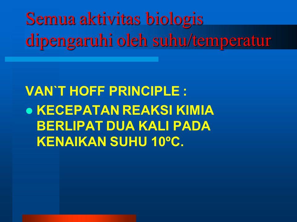 Semua aktivitas biologis dipengaruhi oleh suhu/temperatur