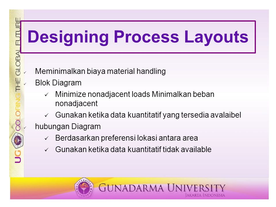 Designing Process Layouts