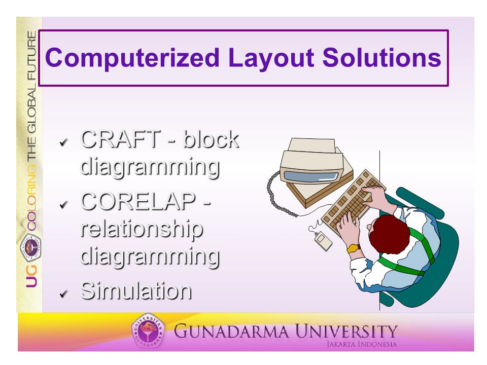Computerized Layout Solutions