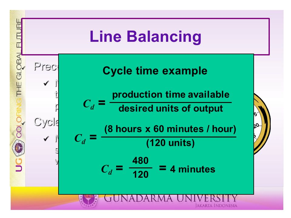 Line Balancing Precedence diagram Cycle time example Cycle time Cd =