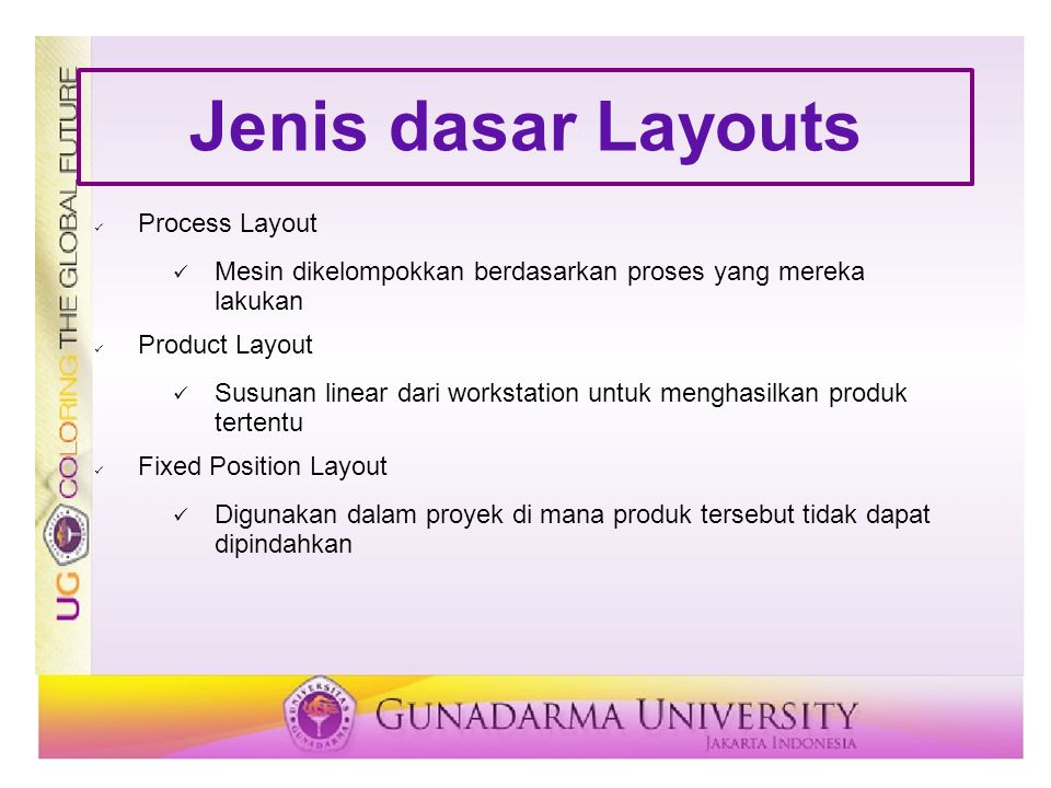 Jenis dasar Layouts Process Layout