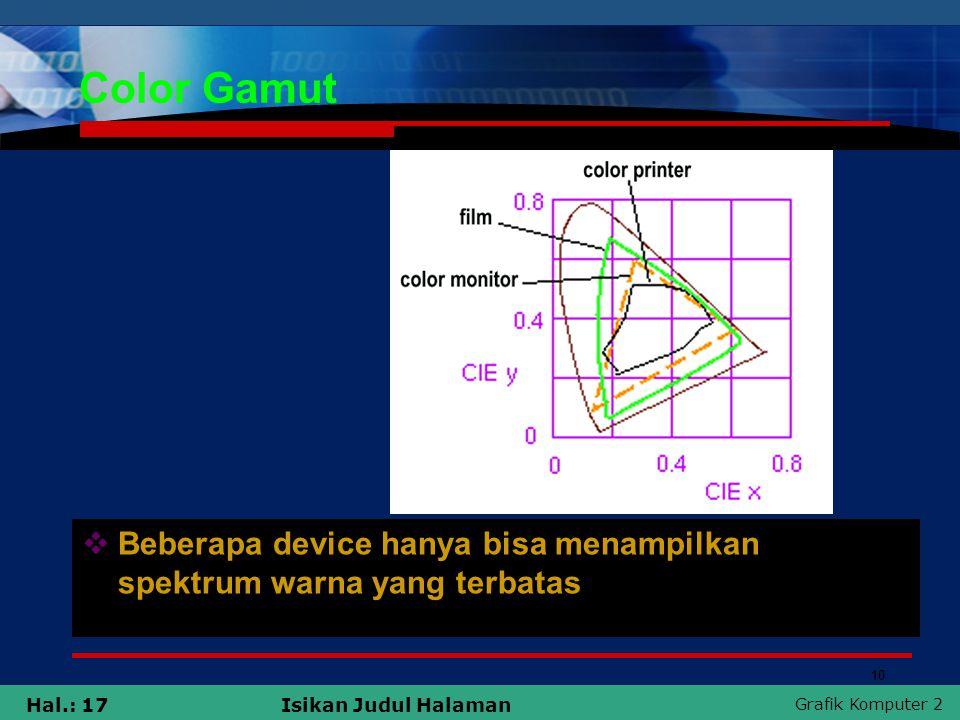Color Gamut Beberapa device hanya bisa menampilkan spektrum warna yang terbatas 10