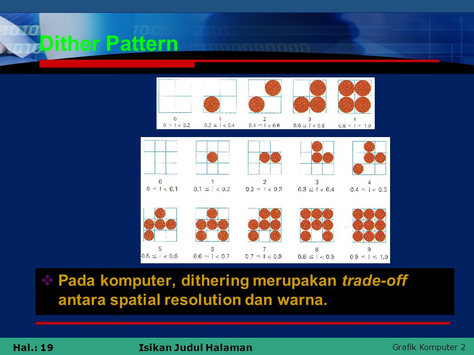 Dither Pattern Pada komputer, dithering merupakan trade-off antara spatial resolution dan warna.