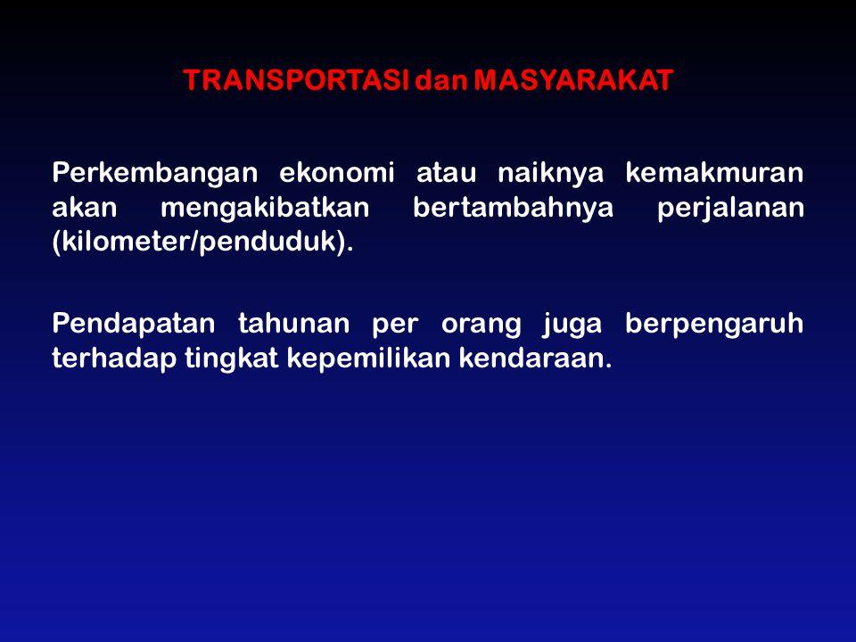 TRANSPORTASI dan MASYARAKAT