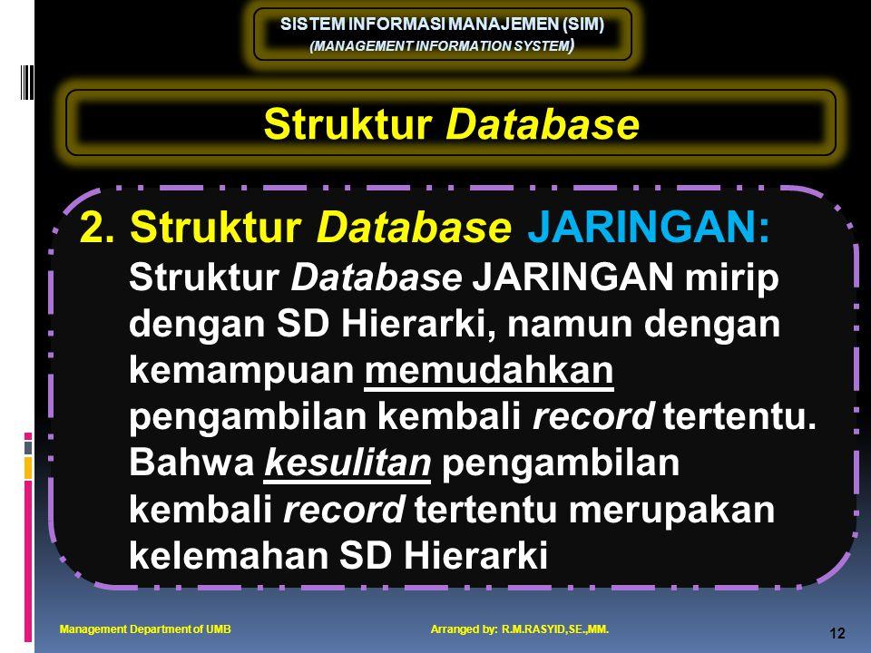 2. Struktur Database JARINGAN: