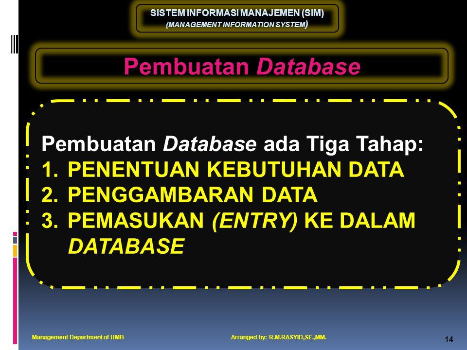 Pembuatan Database Pembuatan Database ada Tiga Tahap:
