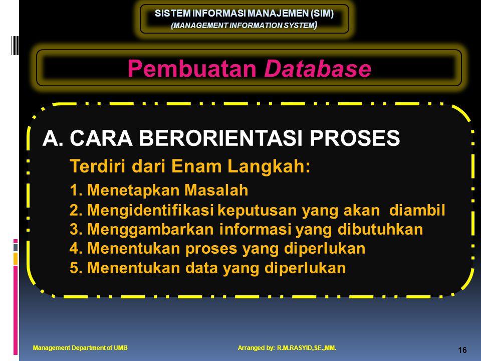 Pembuatan Database CARA BERORIENTASI PROSES Terdiri dari Enam Langkah: