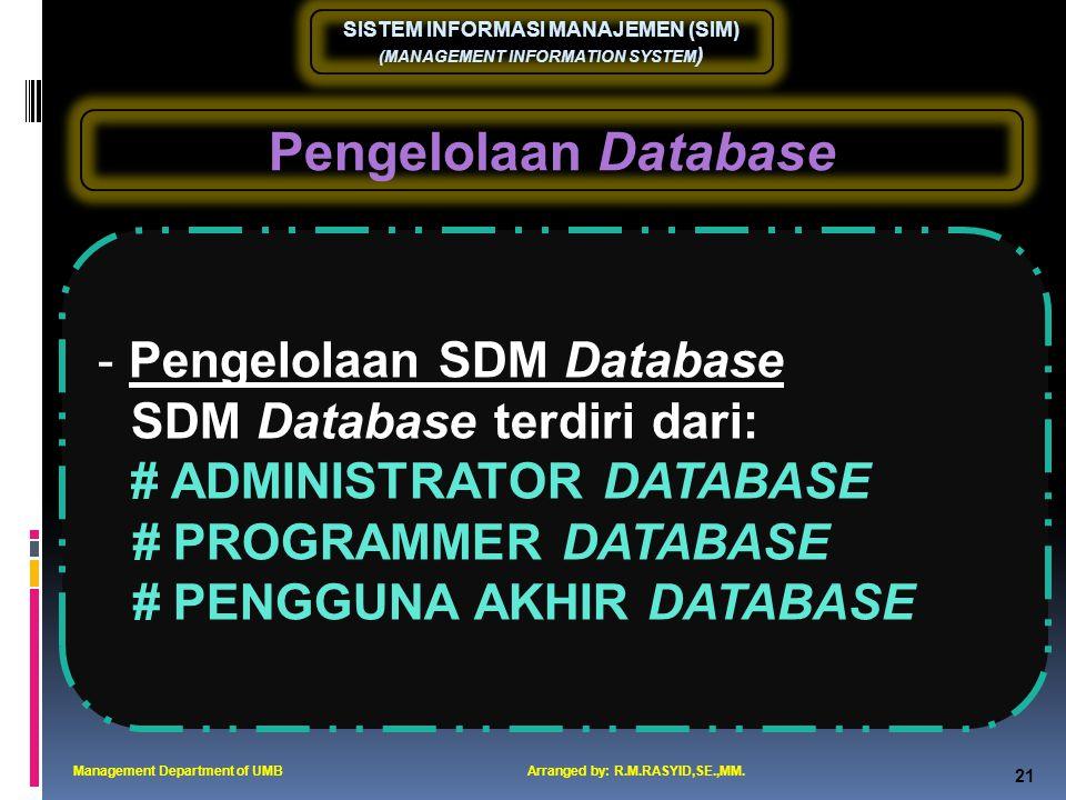 Pengelolaan Database Pengelolaan SDM Database