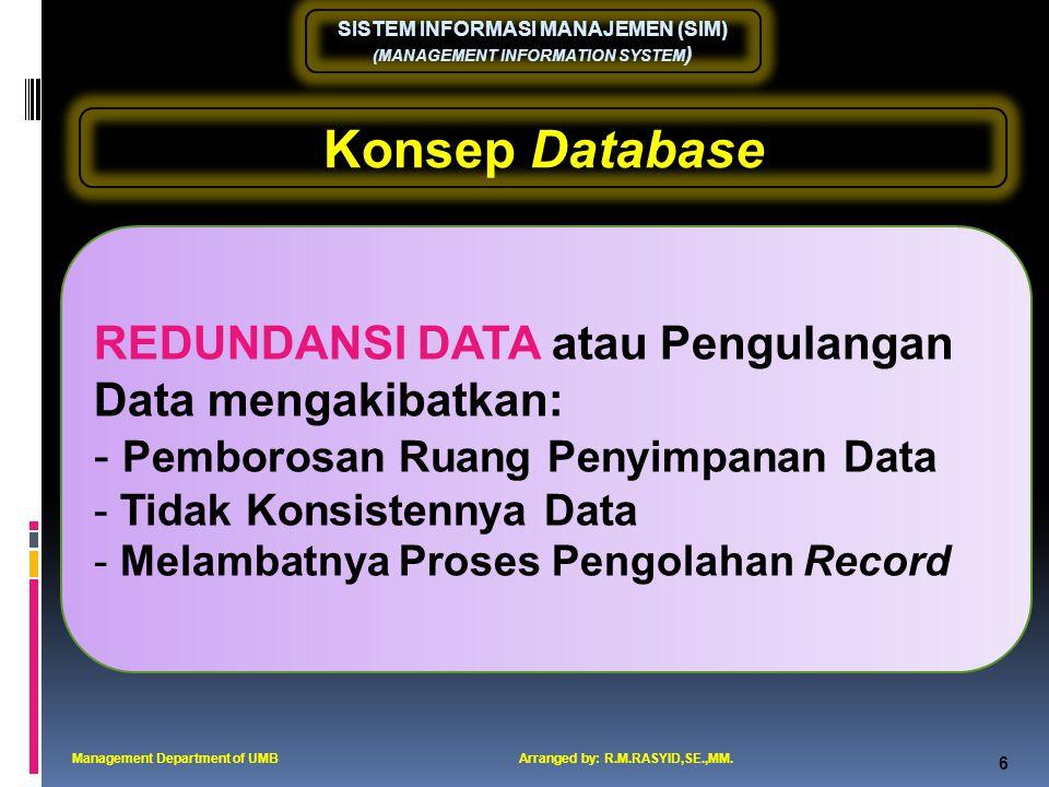 Konsep Database REDUNDANSI DATA atau Pengulangan Data mengakibatkan: