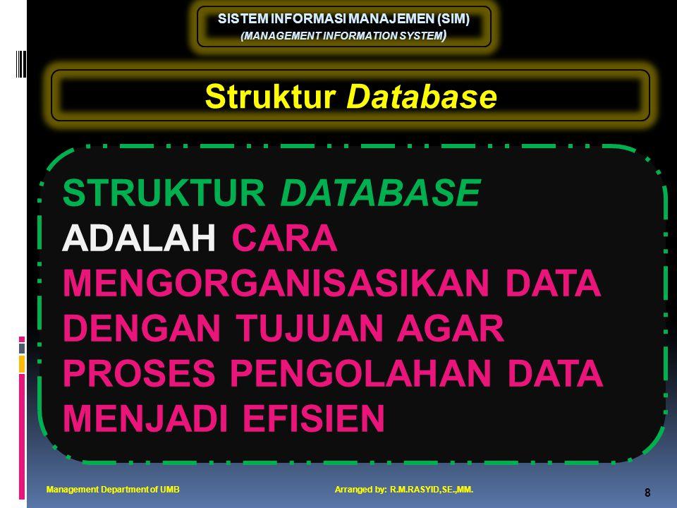SISTEM INFORMASI MANAJEMEN (SIM) (MANAGEMENT INFORMATION SYSTEM)
