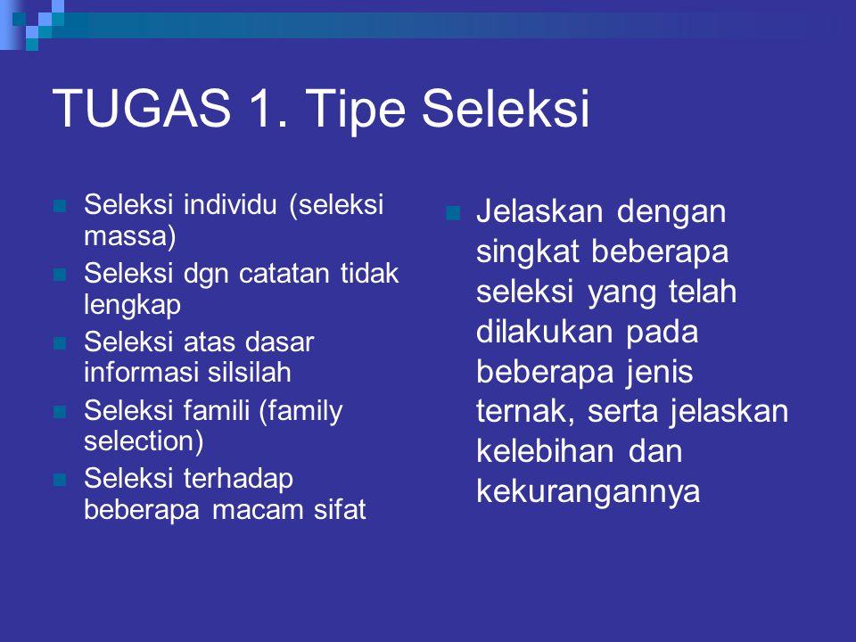 TUGAS 1. Tipe Seleksi Seleksi individu (seleksi massa) Seleksi dgn catatan tidak lengkap. Seleksi atas dasar informasi silsilah.