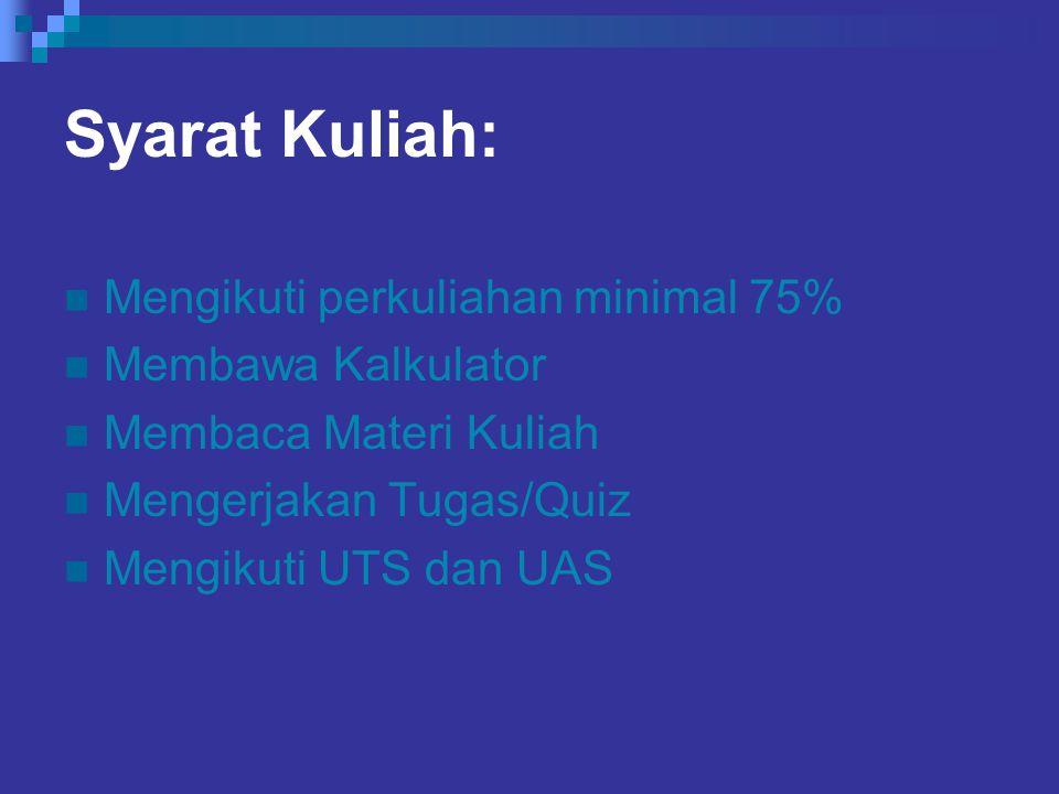 Syarat Kuliah: Mengikuti perkuliahan minimal 75% Membawa Kalkulator