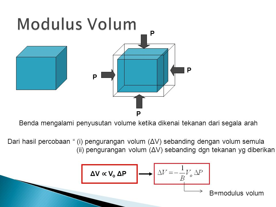 Modulus Volum P. P. P. P. Benda mengalami penyusutan volume ketika dikenai tekanan dari segala arah.