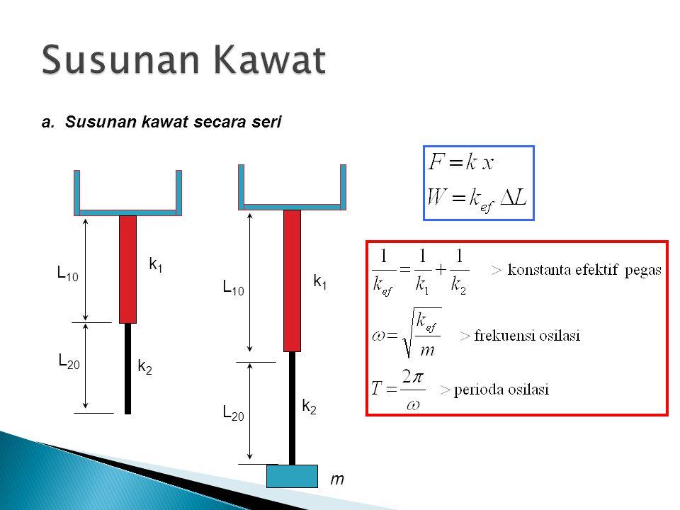 Susunan Kawat a. Susunan kawat secara seri k1 L10 k1 L10 L20 k2 k2 L20