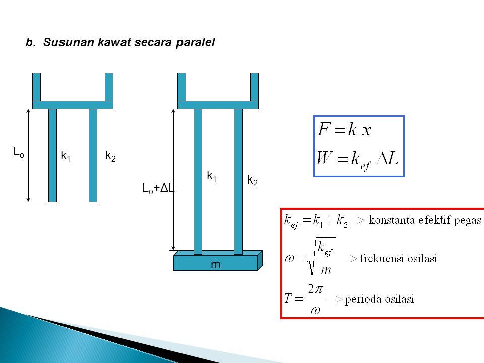b. Susunan kawat secara paralel