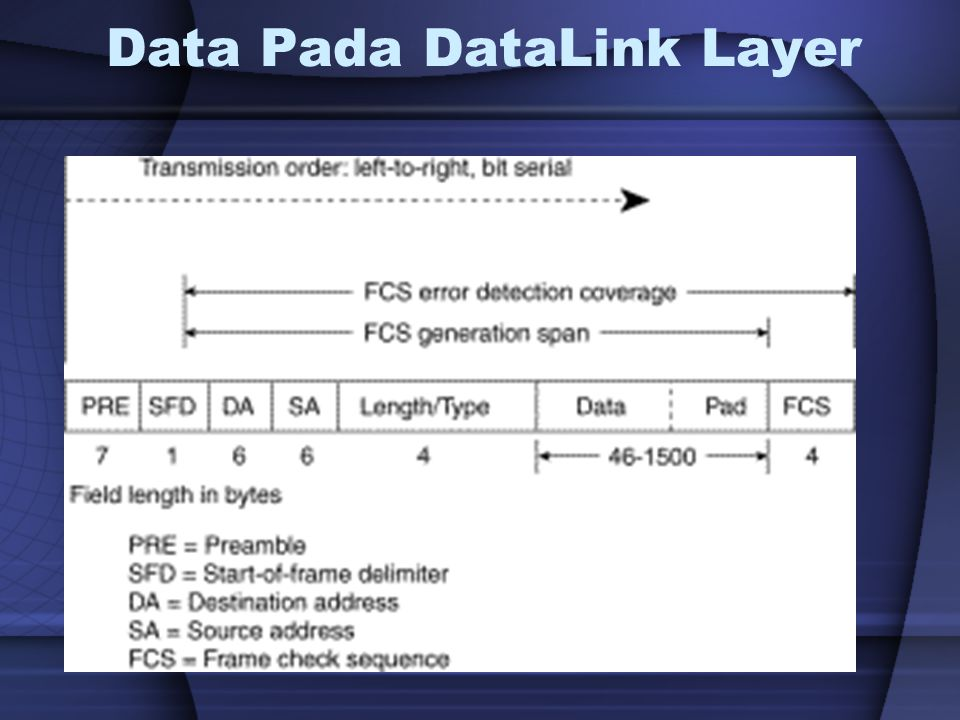 Data Pada DataLink Layer
