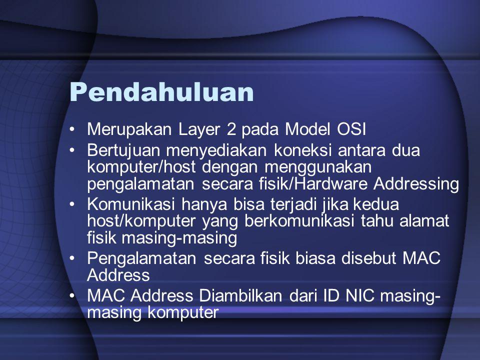 Pendahuluan Merupakan Layer 2 pada Model OSI