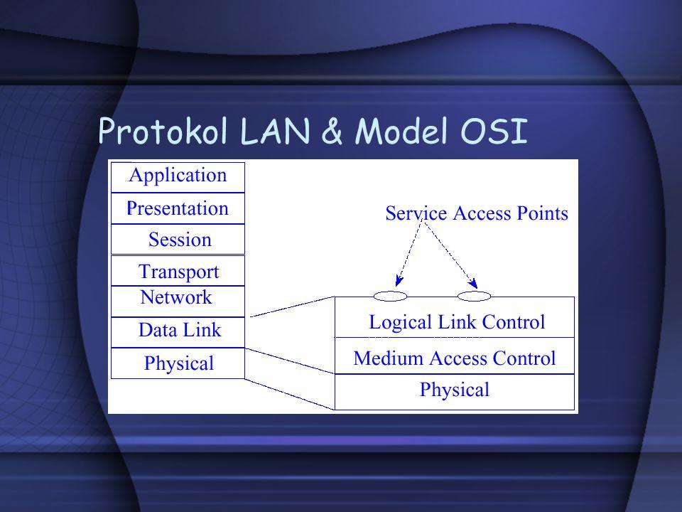 Protokol LAN & Model OSI
