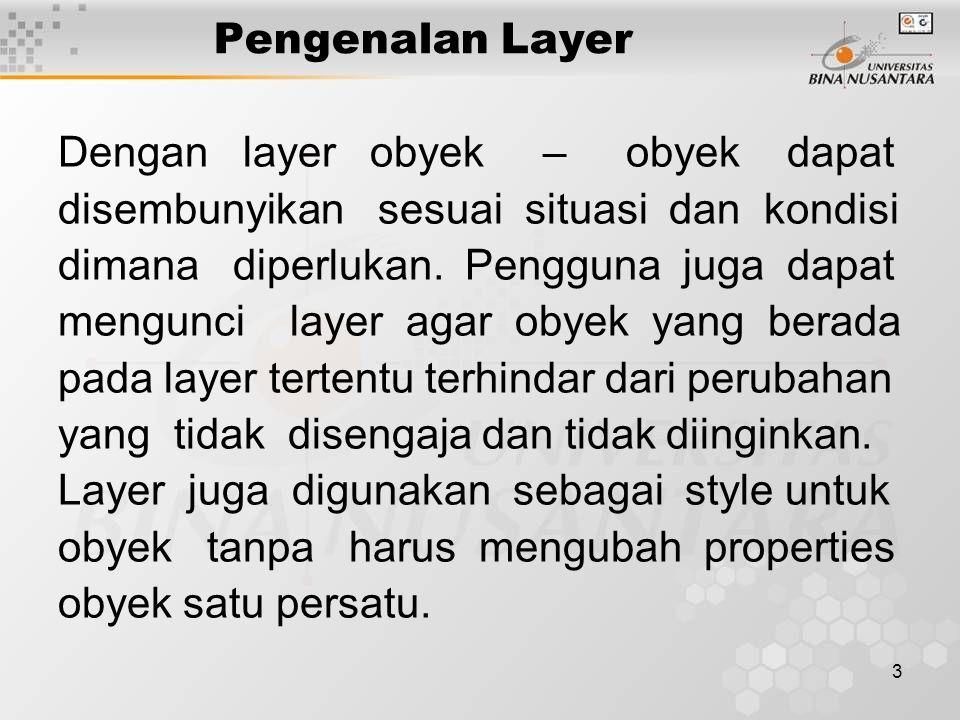 Pengenalan Layer Dengan layer obyek – obyek dapat. disembunyikan sesuai situasi dan kondisi.