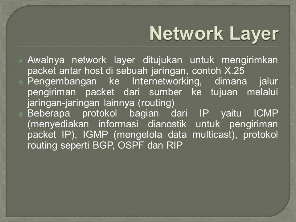 Network Layer Awalnya network layer ditujukan untuk mengirimkan packet antar host di sebuah jaringan, contoh X.25.