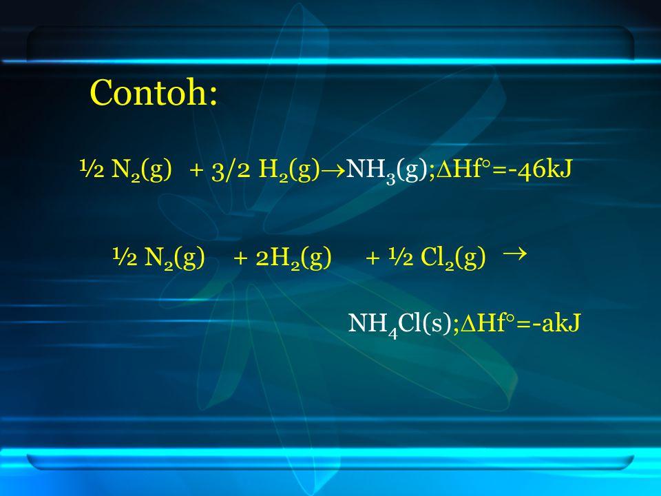 Contoh: ½ N2(g) + 3/2 H2(g) NH3(g);Hf=-46kJ  ½ N2(g) + 2H2(g)