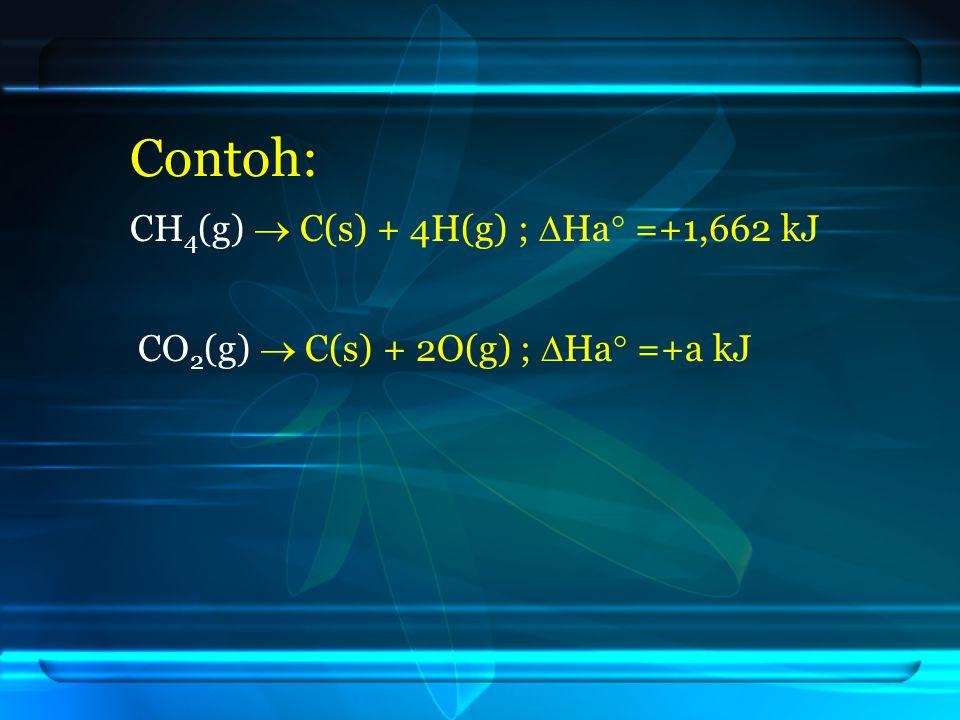 Contoh: CH4(g)  C(s) + 4H(g) ; Ha =+1,662 kJ