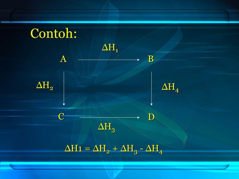 Contoh: ΔH1 A B ΔH2 ΔH4 C D ΔH3 ΔH1 = ΔH2 + ΔH3 - ΔH4