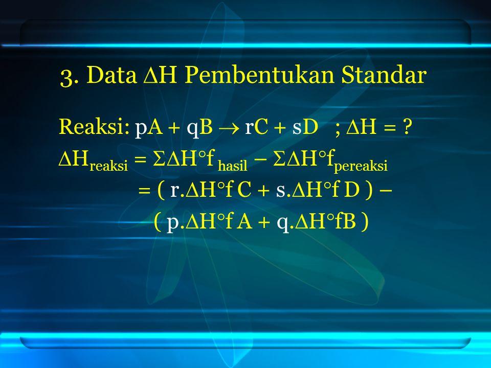 3. Data H Pembentukan Standar
