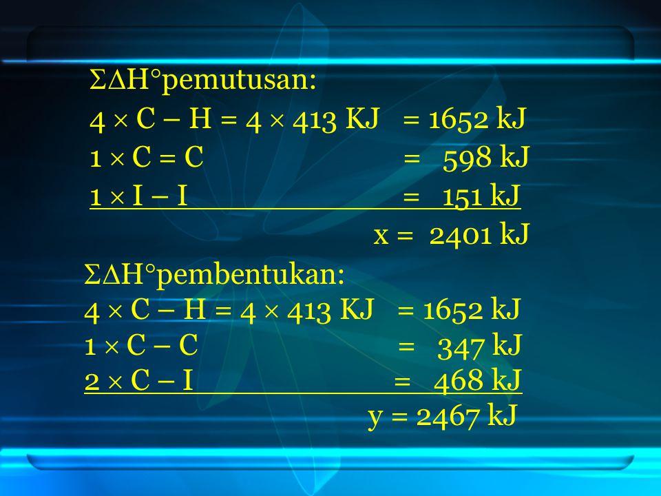 Hpemutusan: 4  C – H = 4  413 KJ = 1652 kJ. 1  C = C = 598 kJ.