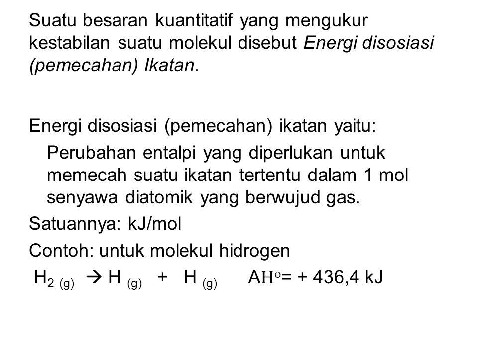 Suatu besaran kuantitatif yang mengukur kestabilan suatu molekul disebut Energi disosiasi (pemecahan) Ikatan.