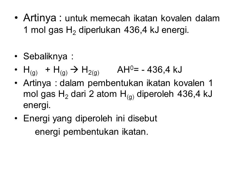 Artinya : untuk memecah ikatan kovalen dalam 1 mol gas H2 diperlukan 436,4 kJ energi.