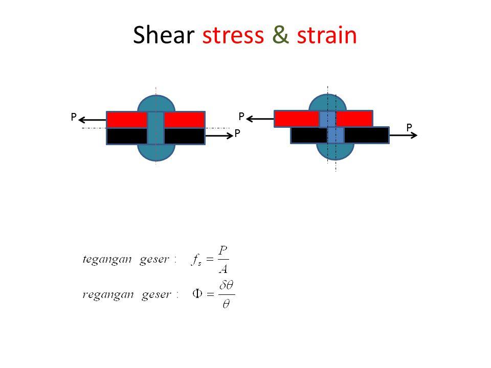 Shear stress & strain P