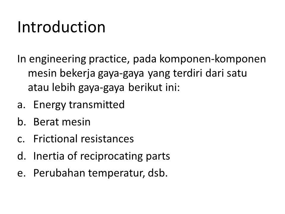 Introduction In engineering practice, pada komponen-komponen mesin bekerja gaya-gaya yang terdiri dari satu atau lebih gaya-gaya berikut ini: