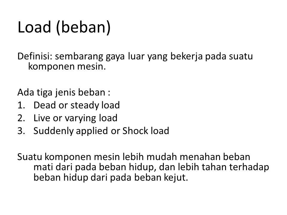 Load (beban) Definisi: sembarang gaya luar yang bekerja pada suatu komponen mesin. Ada tiga jenis beban :