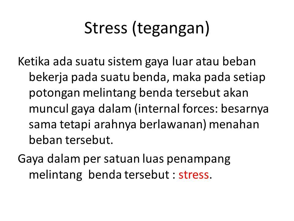 Stress (tegangan)
