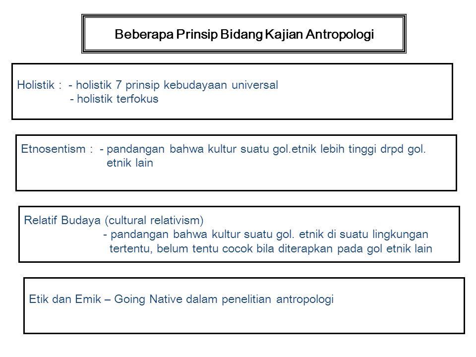 Beberapa Prinsip Bidang Kajian Antropologi