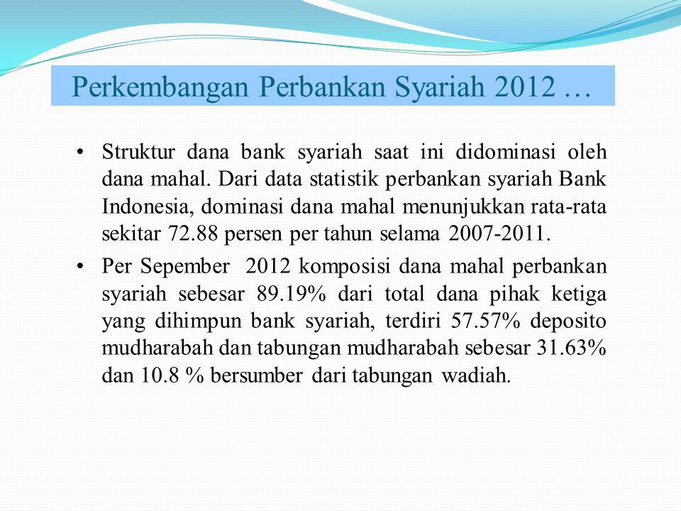 Perkembangan Perbankan Syariah 2012 …