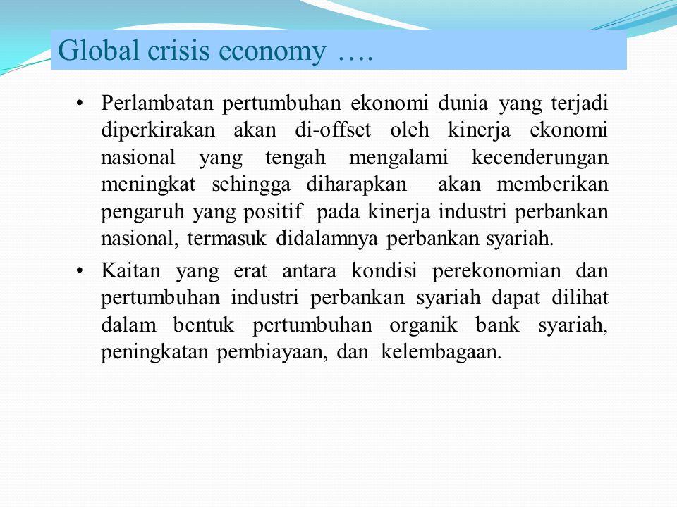 Global crisis economy ….