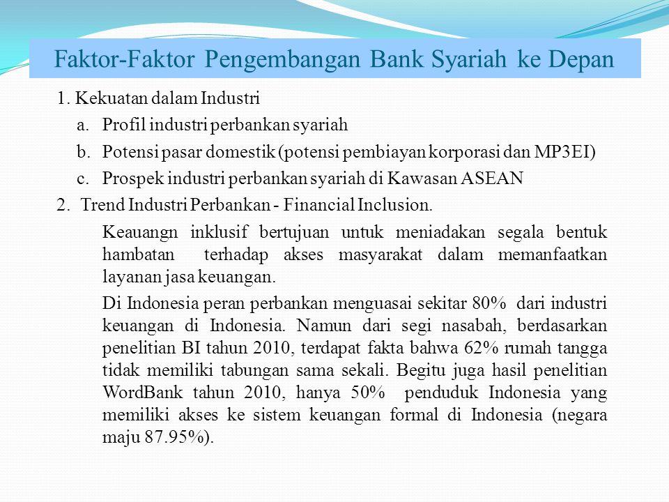 Faktor-Faktor Pengembangan Bank Syariah ke Depan