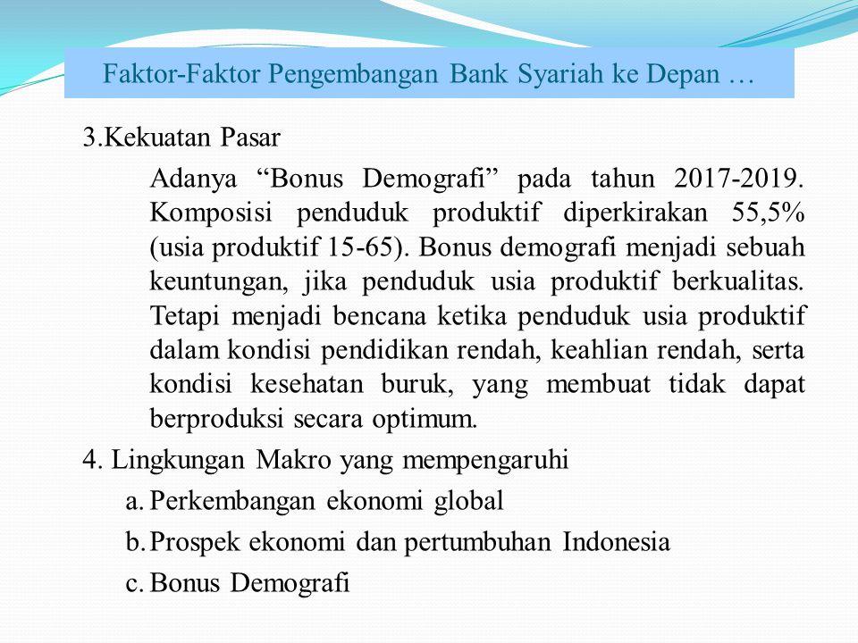 Faktor-Faktor Pengembangan Bank Syariah ke Depan …