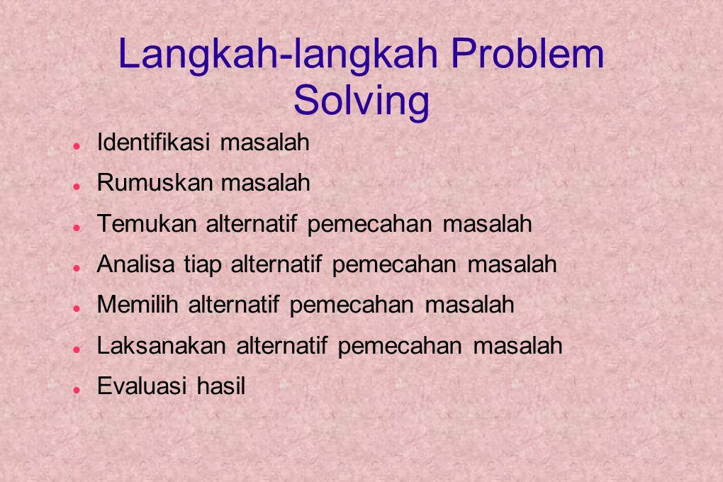 Langkah-langkah Problem Solving