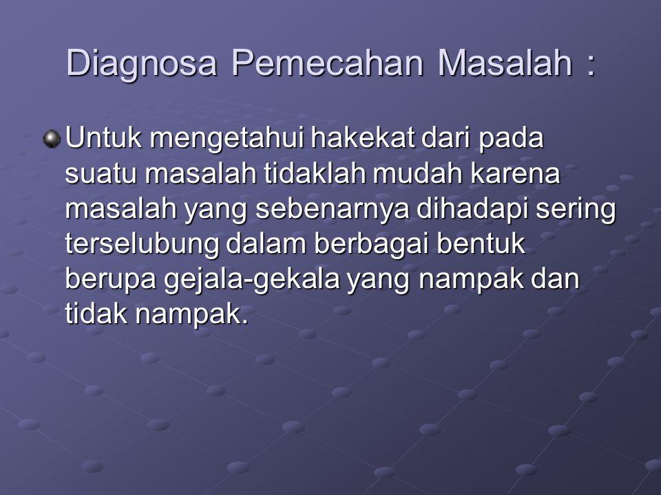 Diagnosa Pemecahan Masalah :