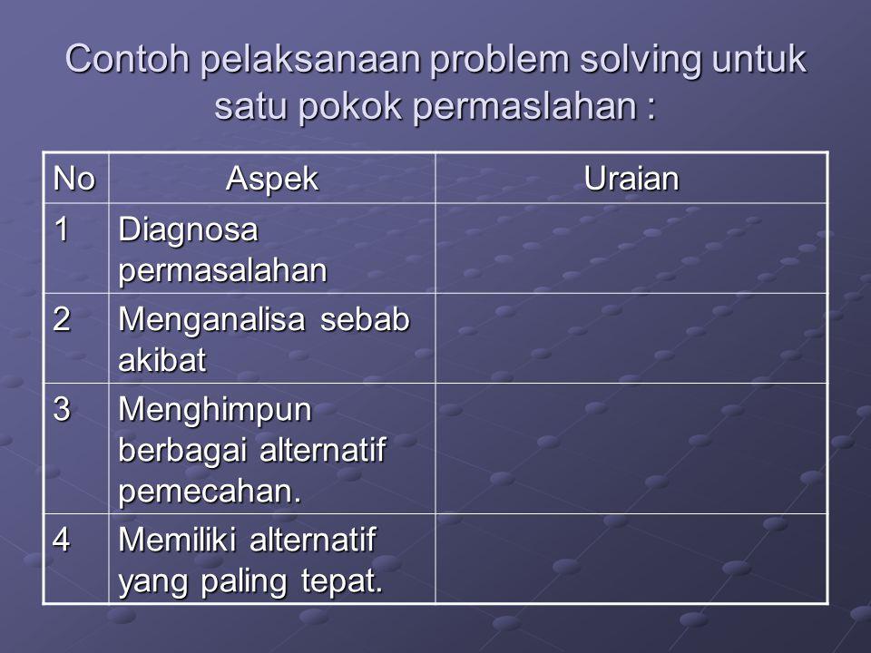 Contoh pelaksanaan problem solving untuk satu pokok permaslahan :