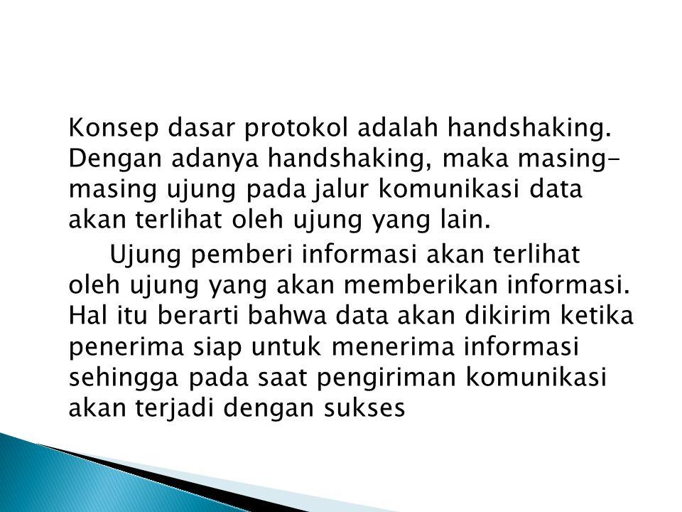 Konsep dasar protokol adalah handshaking